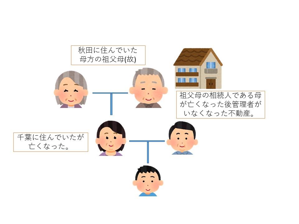 記事掲載|家系図3