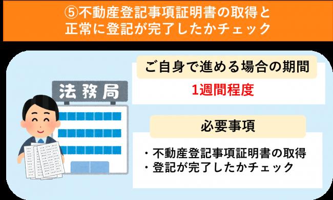 相続登記サポート11